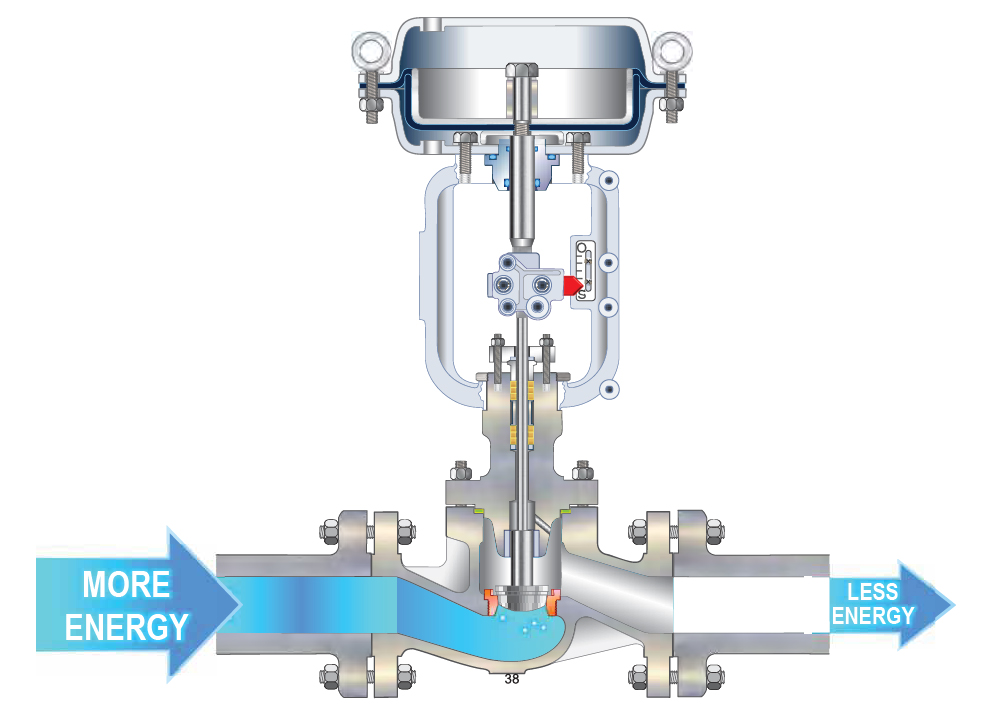 Image result for control valve vector